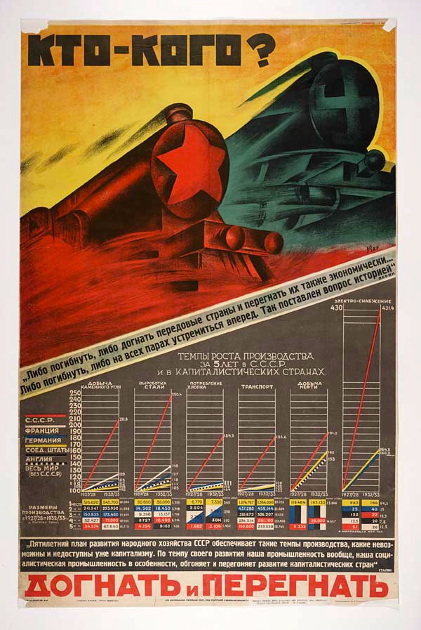 soviet poster (for the article)