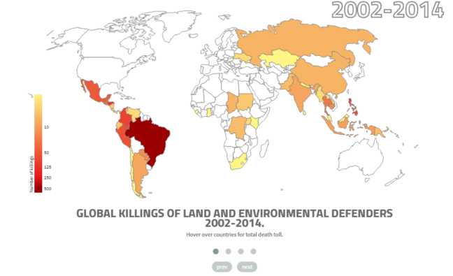 global killings