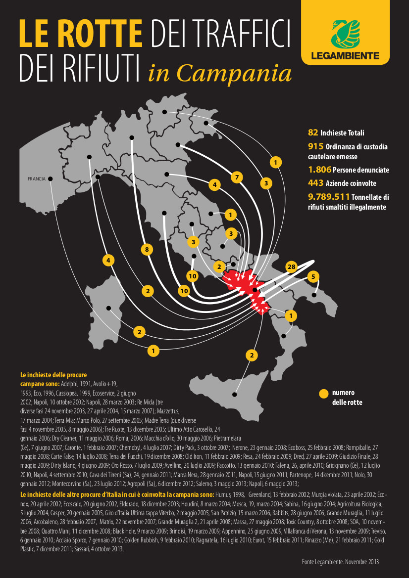 This infographic has been elaborated by the NGO Legambiente on the basis of 82 investigations by prosecutors into the illegal waste trafficking towards Campania (source: Legambiente, November 2013)